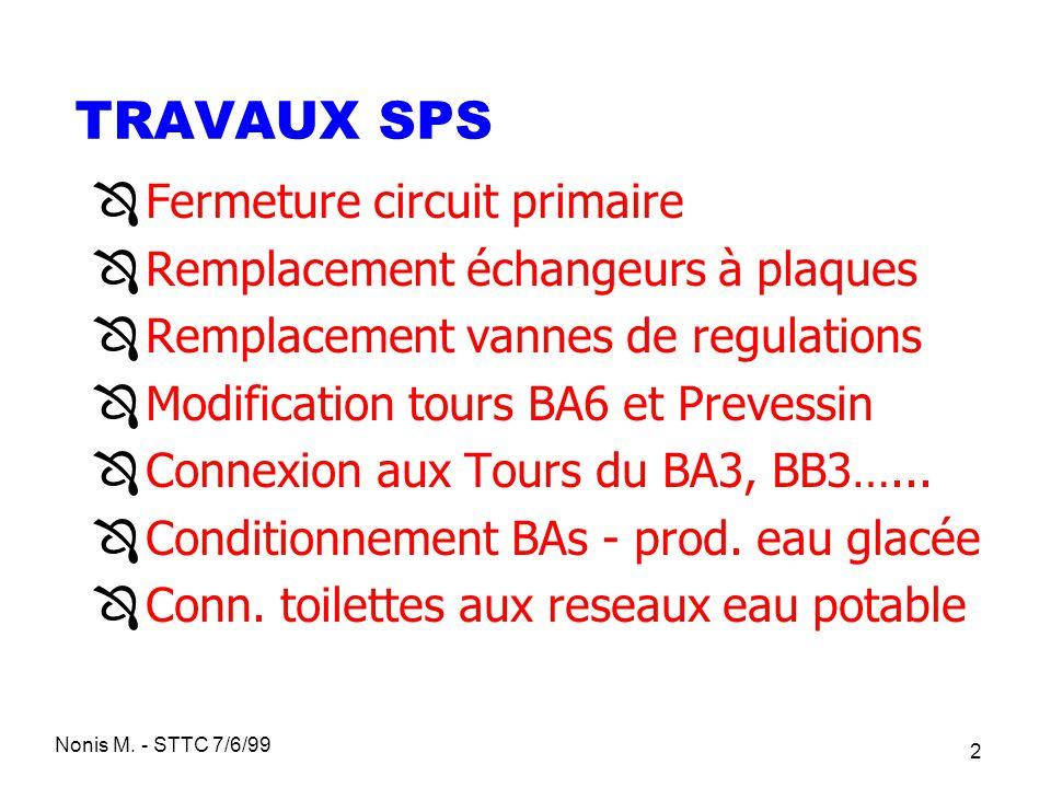 Nonis M. - STTC 7/6/99 2 TRAVAUX SPS Ô Fermeture circuit primaire Ô Remplacement échangeurs à plaques Ô Remplacement vannes de regulations Ô Modificat