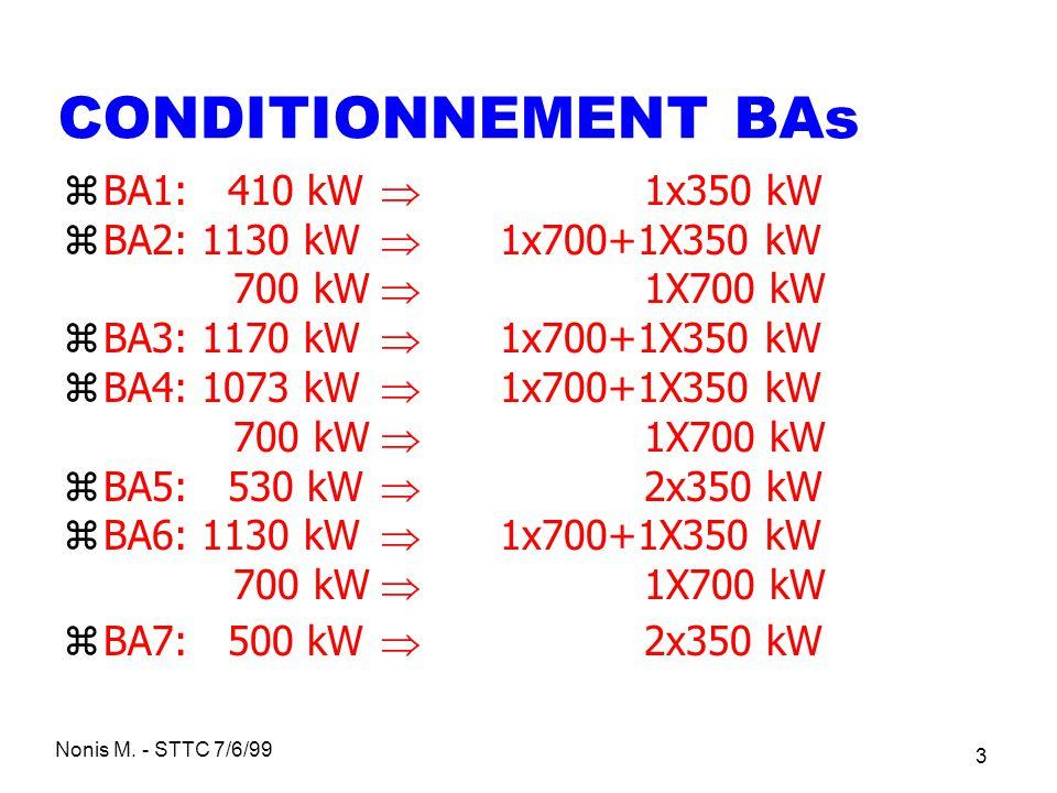 Nonis M. - STTC 7/6/99 3 CONDITIONNEMENT BAs zBA1: 410 kW 1x350 kW zBA2: 1130 kW 1x700+1X350 kW 700 kW 1X700 kW zBA3: 1170 kW 1x700+1X350 kW zBA4: 107