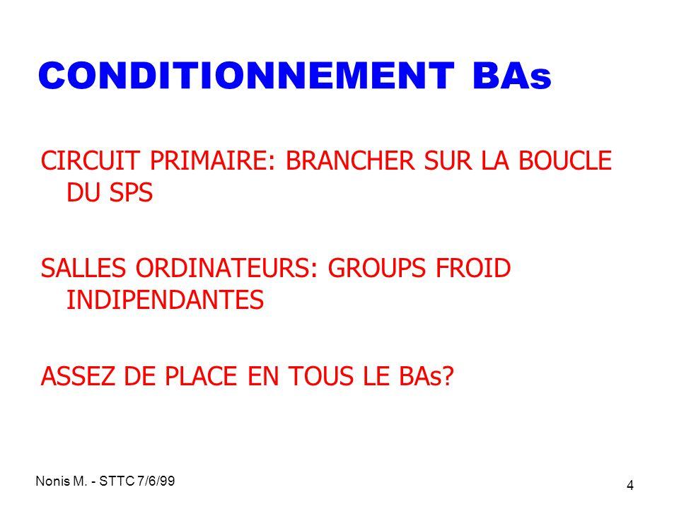 Nonis M. - STTC 7/6/99 4 CONDITIONNEMENT BAs CIRCUIT PRIMAIRE: BRANCHER SUR LA BOUCLE DU SPS SALLES ORDINATEURS: GROUPS FROID INDIPENDANTES ASSEZ DE P