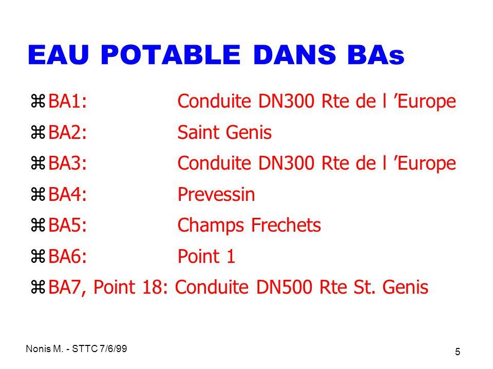 Nonis M. - STTC 7/6/99 5 EAU POTABLE DANS BAs zBA1: Conduite DN300 Rte de l Europe zBA2: Saint Genis zBA3: Conduite DN300 Rte de l Europe zBA4: Preves