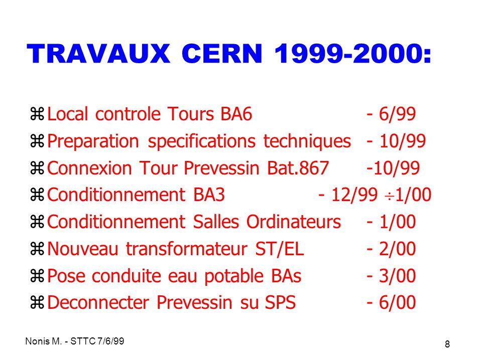 Nonis M. - STTC 7/6/99 8 TRAVAUX CERN 1999-2000: zLocal controle Tours BA6 - 6/99 zPreparation specifications techniques - 10/99 zConnexion Tour Preve