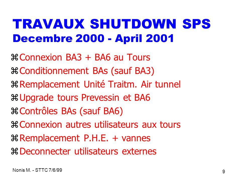 Nonis M. - STTC 7/6/99 9 TRAVAUX SHUTDOWN SPS Decembre 2000 - April 2001 zConnexion BA3 + BA6 au Tours zConditionnement BAs (sauf BA3) zRemplacement U
