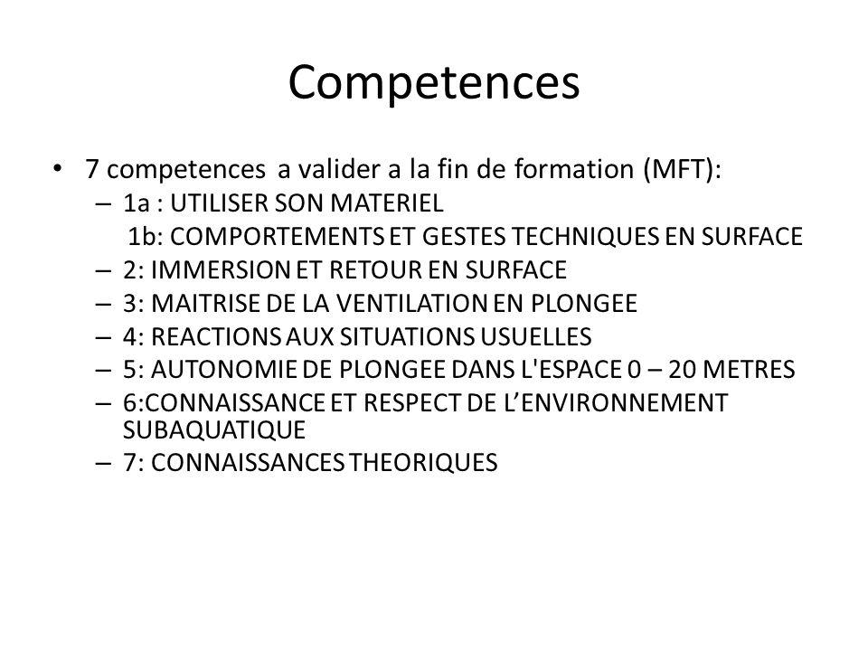 Competences 7 competences a valider a la fin de formation (MFT): – 1a : UTILISER SON MATERIEL 1b: COMPORTEMENTS ET GESTES TECHNIQUES EN SURFACE – 2: I