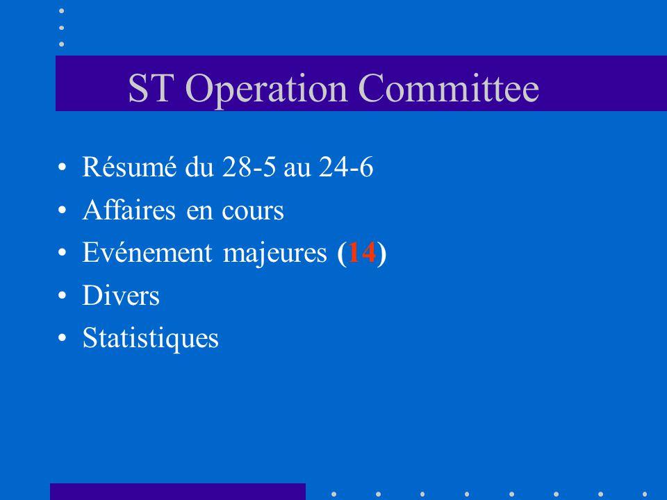 ST Operation Committee Résumé du 28-5 au 24-6 Affaires en cours Evénement majeures (14) Divers Statistiques
