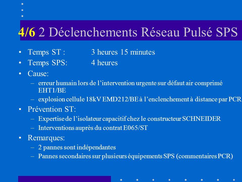 4/6 2 Déclenchements Réseau Pulsé SPS Temps ST :3 heures 15 minutes Temps SPS:4 heures Cause: –erreur humain lors de lintervention urgente sur défaut air comprimé EHT1/BE –explosion cellule 18kV EMD212/BE à lenclenchement à distance par PCR Prévention ST: –Expertise de lisolateur capacitif chez le constructeur SCHNEIDER –Interventions auprès du contrat E065/ST Remarques: –2 pannes sont indépendantes –Pannes secondaires sur plusieurs équipements SPS (commentaires PCR)