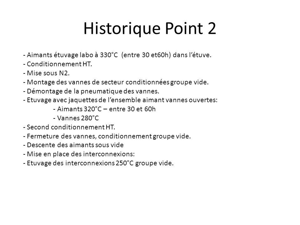 MKI vacuum Point 2 DatesAimant AInter A-B (R)Inter A-B (B)Aimant BInter B-C (R)Inter B-C (B)Aimant CInter C-D (R)Inter C-D (B)Aimant D 26.02.20082.00E-112.60E-102.90E-102.20E-113.20E-102.10E-102.80E-113.10E-102.80E-101.10E-11 Ouverture des vannes 04.08.20083.40E-11 3.10E-11 3.50E-11 2.10E-11 31.10.20111.40E-11 3.30E-11 3.20E-11 2.40E-11