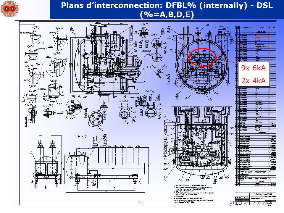 AT/CRI-ci, 13.09.200611 Plans dinterconnection: DFBL% (internally) - DSL (%=A,B,D,E) 9x 6kA 2x 4kA