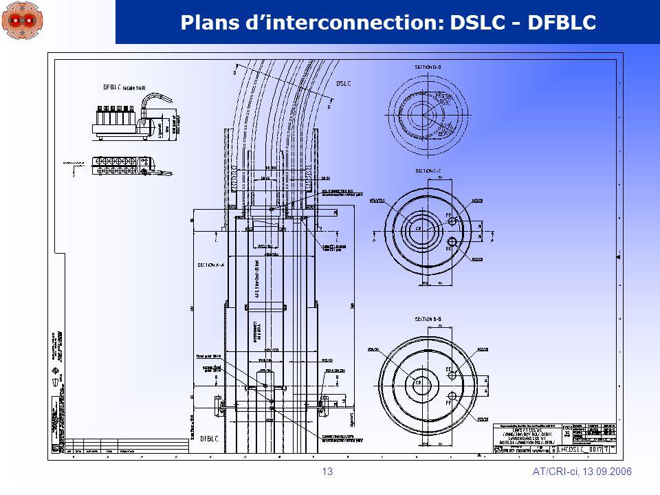 AT/CRI-ci, 13.09.200613 Plans dinterconnection: DSLC - DFBLC