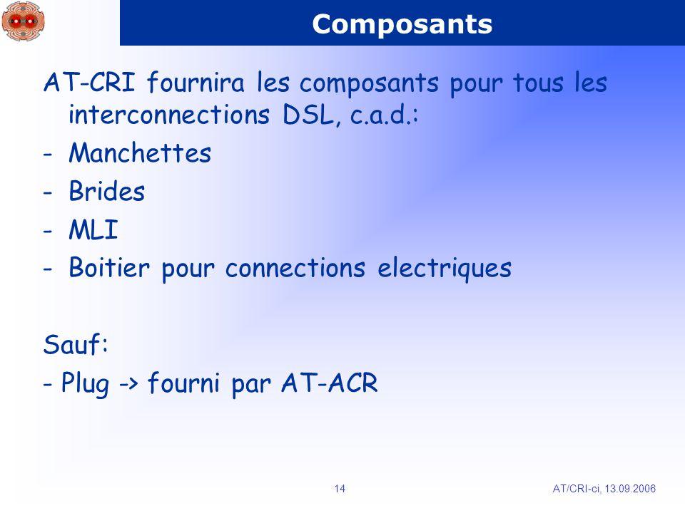 AT/CRI-ci, 13.09.200614 Composants AT-CRI fournira les composants pour tous les interconnections DSL, c.a.d.: -Manchettes -Brides -MLI -Boitier pour connections electriques Sauf: - Plug -> fourni par AT-ACR