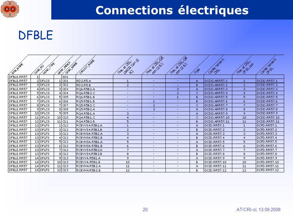AT/CRI-ci, 13.09.200620 Connections électriques DFBLE