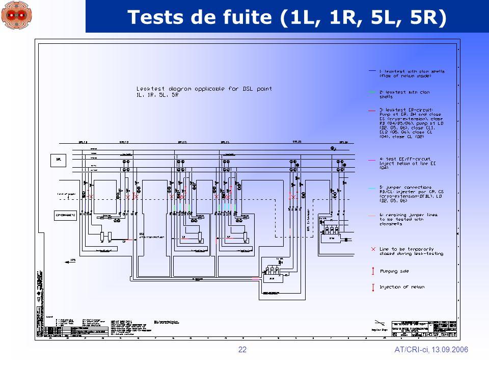 AT/CRI-ci, 13.09.200622 Tests de fuite (1L, 1R, 5L, 5R)