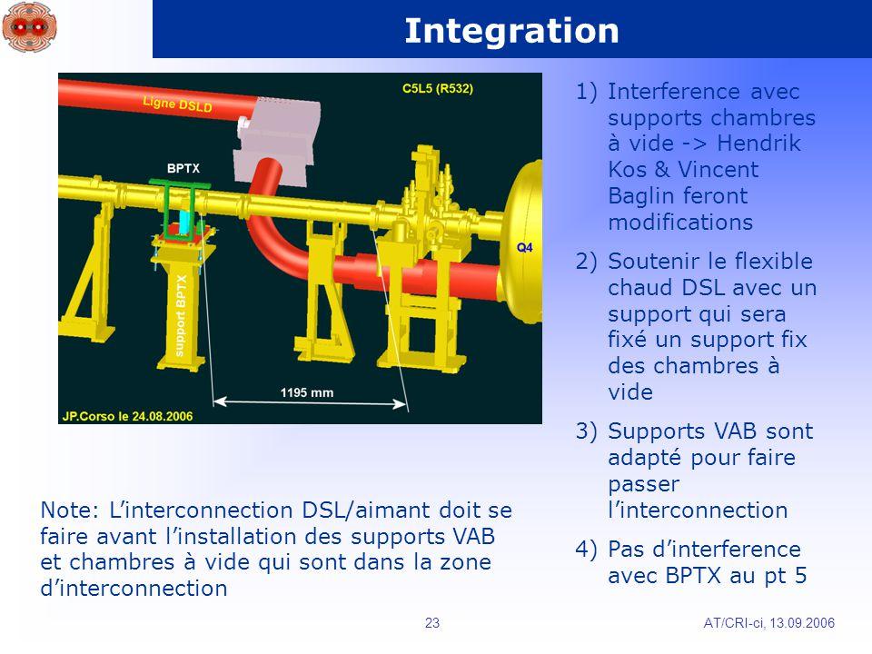 AT/CRI-ci, 13.09.200623 Integration 1)Interference avec supports chambres à vide -> Hendrik Kos & Vincent Baglin feront modifications 2)Soutenir le flexible chaud DSL avec un support qui sera fixé un support fix des chambres à vide 3)Supports VAB sont adapté pour faire passer linterconnection 4)Pas dinterference avec BPTX au pt 5 Note: Linterconnection DSL/aimant doit se faire avant linstallation des supports VAB et chambres à vide qui sont dans la zone dinterconnection