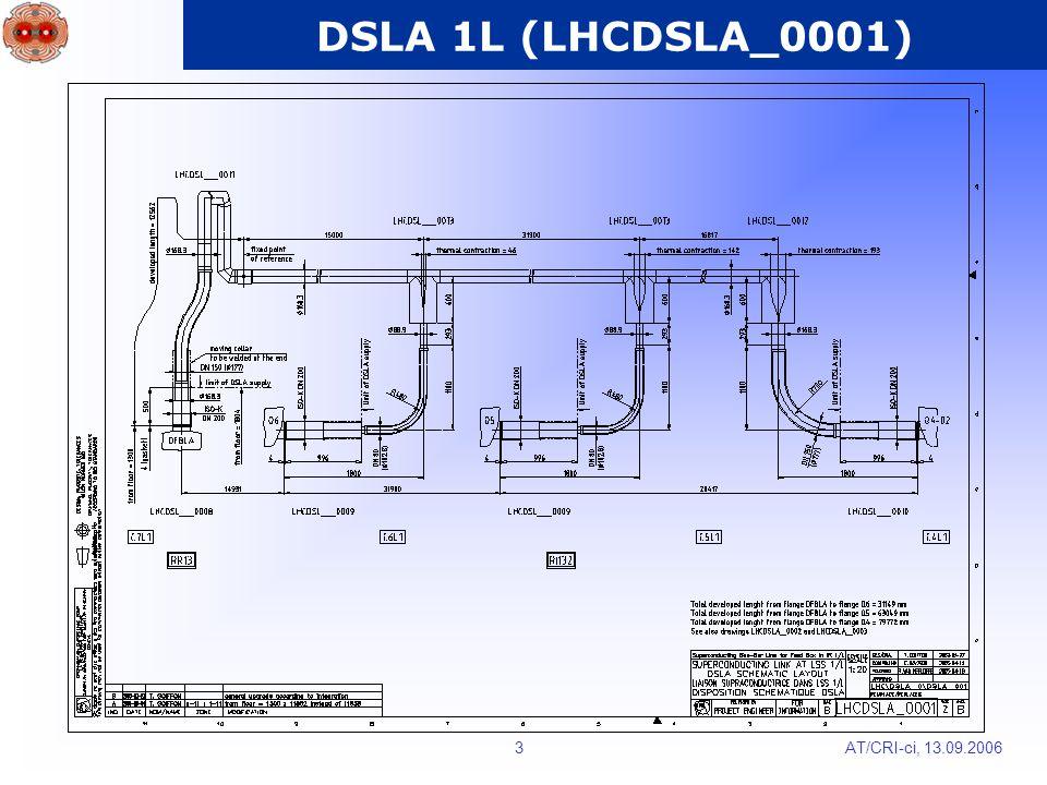 AT/CRI-ci, 13.09.20063 DSLA 1L (LHCDSLA_0001)