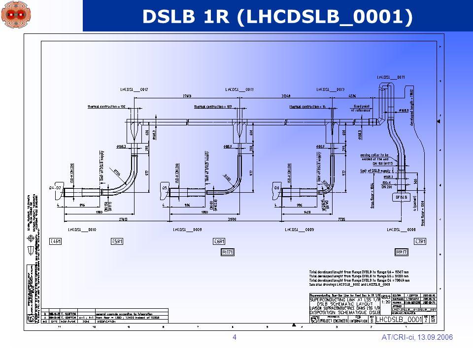 AT/CRI-ci, 13.09.200615 Activités dans tunnel Activités dans tunnel (AT-CRI): -Découpe + souder nouvelles brides aux extremités: -Bride DN64 sur SSS (ligne de busbar) -flexible froid & chaud (sont à ce moment fermé) -Connections électriques -Brasage resistive pour 6kA -Ultrason pour 600A -Souder lignes internes -Installer MLI lignes internes (10 couches) -Installer écran thermique + MLI (30 couches) -Fermeture enveloppe extérieur
