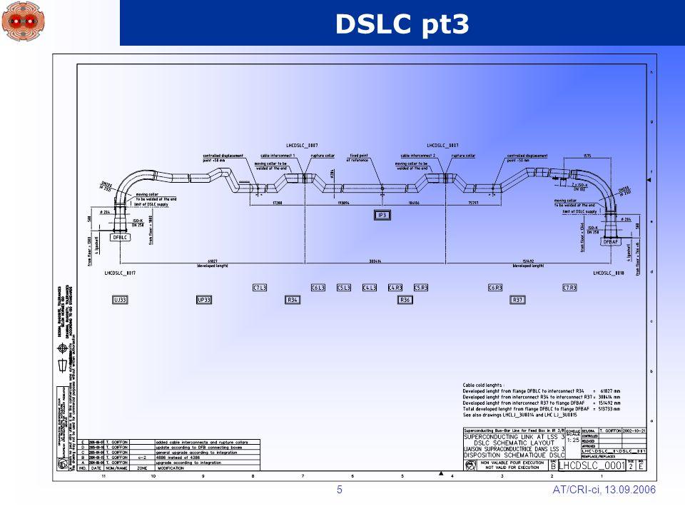AT/CRI-ci, 13.09.200616 Connections électriques DFBLA