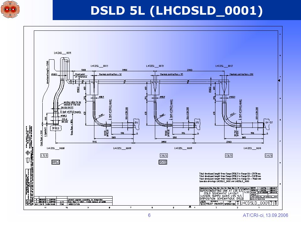 AT/CRI-ci, 13.09.20066 DSLD 5L (LHCDSLD_0001)