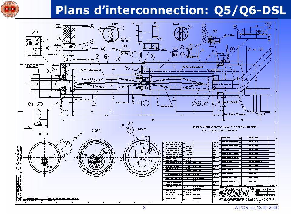 AT/CRI-ci, 13.09.200619 Connections électriques DFBLD