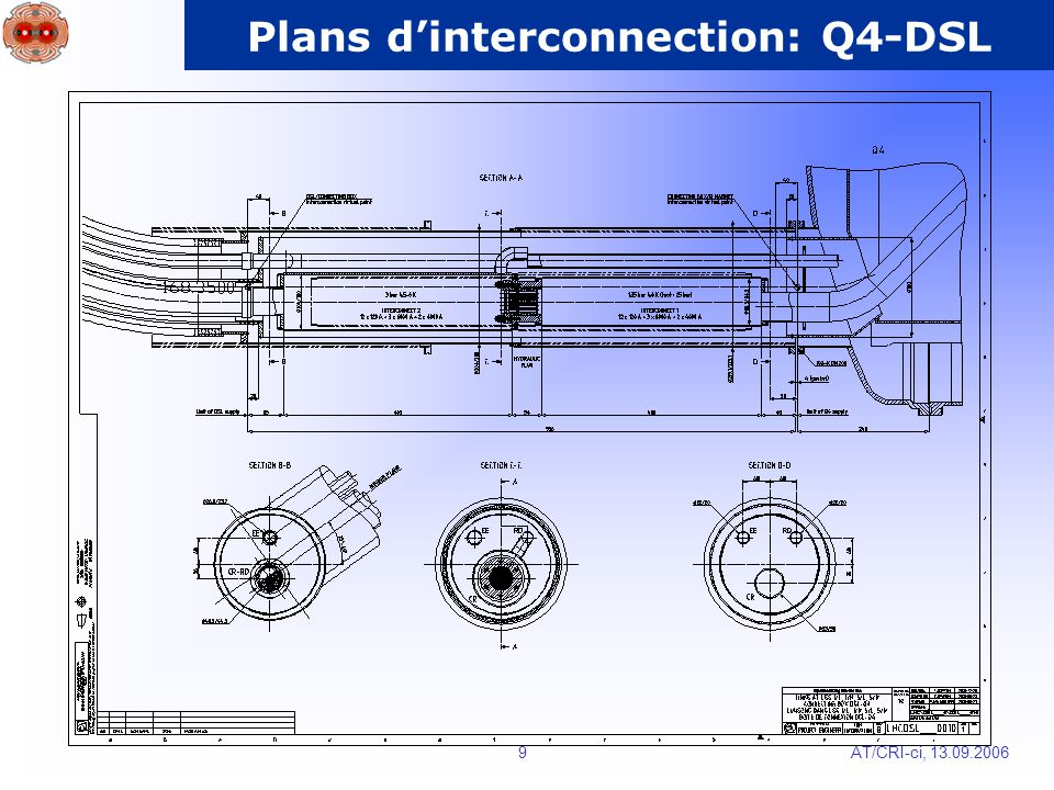 AT/CRI-ci, 13.09.200610 Plans dinterconnection: DFBL%-DSL (%=A,B,D,E)