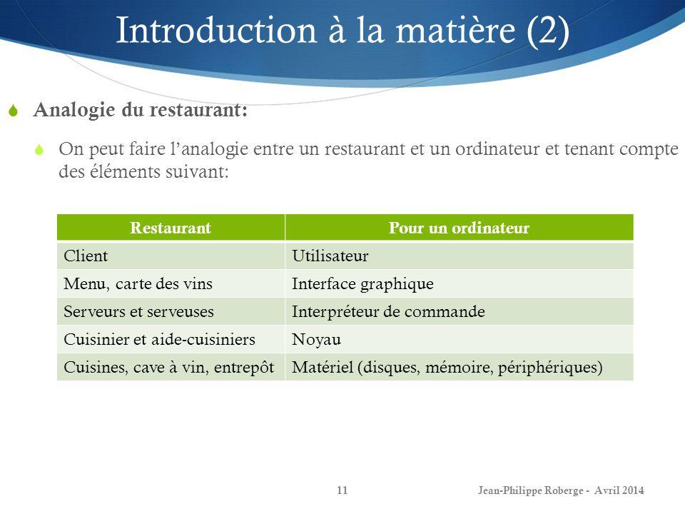 Jean-Philippe Roberge - Avril 201411 Introduction à la matière (2) Analogie du restaurant: On peut faire lanalogie entre un restaurant et un ordinateu