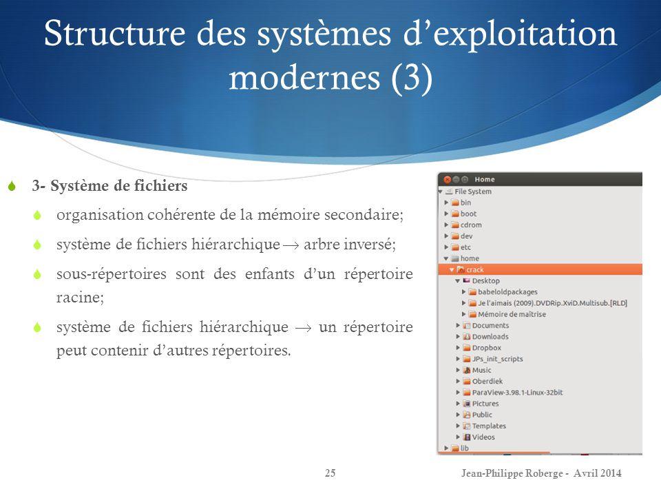 Structure des systèmes dexploitation modernes (3) Jean-Philippe Roberge - Avril 201425 3- Système de fichiers organisation cohérente de la mémoire sec