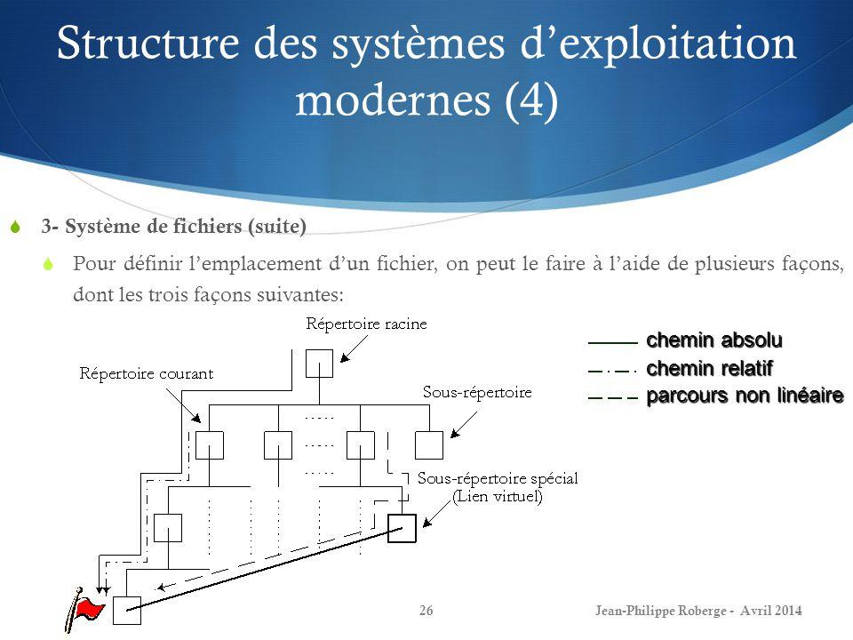Structure des systèmes dexploitation modernes (4) Jean-Philippe Roberge - Avril 201426 3- Système de fichiers (suite) Pour définir lemplacement dun fi