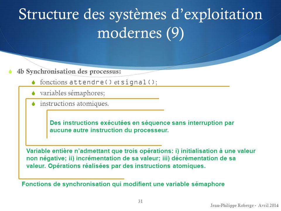 31 4b Synchronisation des processus: fonctions attendre() et signal() ; variables sémaphores; instructions atomiques. Fonctions de synchronisation qui