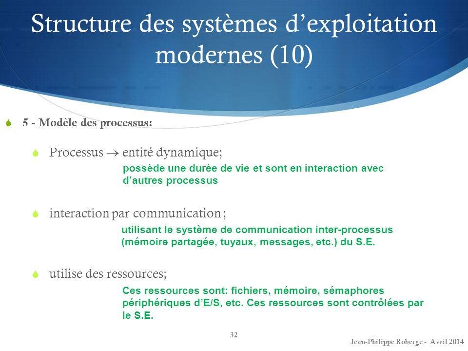 32 5 - Modèle des processus: Processus entité dynamique; interaction par communication ; utilise des ressources; possède une durée de vie et sont en i