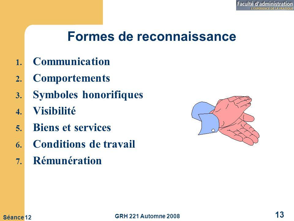 GRH 221 Automne 2008 13 Séance 12 Formes de reconnaissance 1.