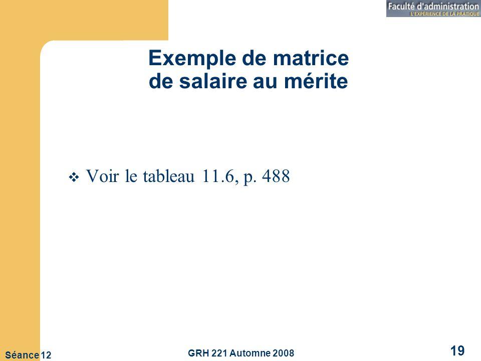 GRH 221 Automne 2008 19 Séance 12 Exemple de matrice de salaire au mérite Voir le tableau 11.6, p.