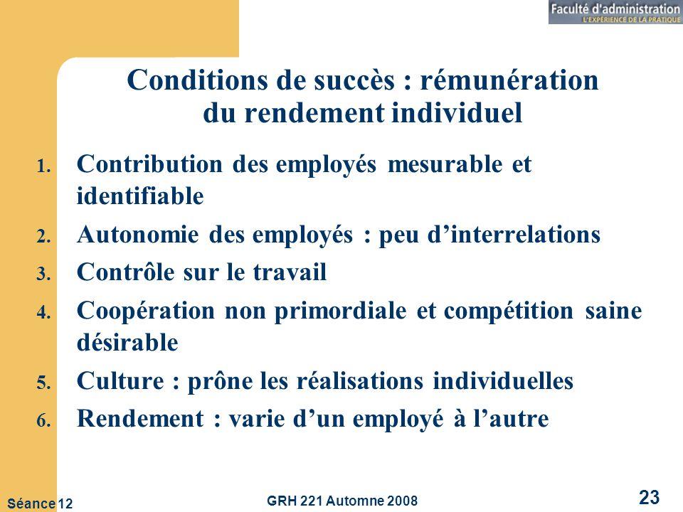 GRH 221 Automne 2008 23 Séance 12 Conditions de succès : rémunération du rendement individuel 1.