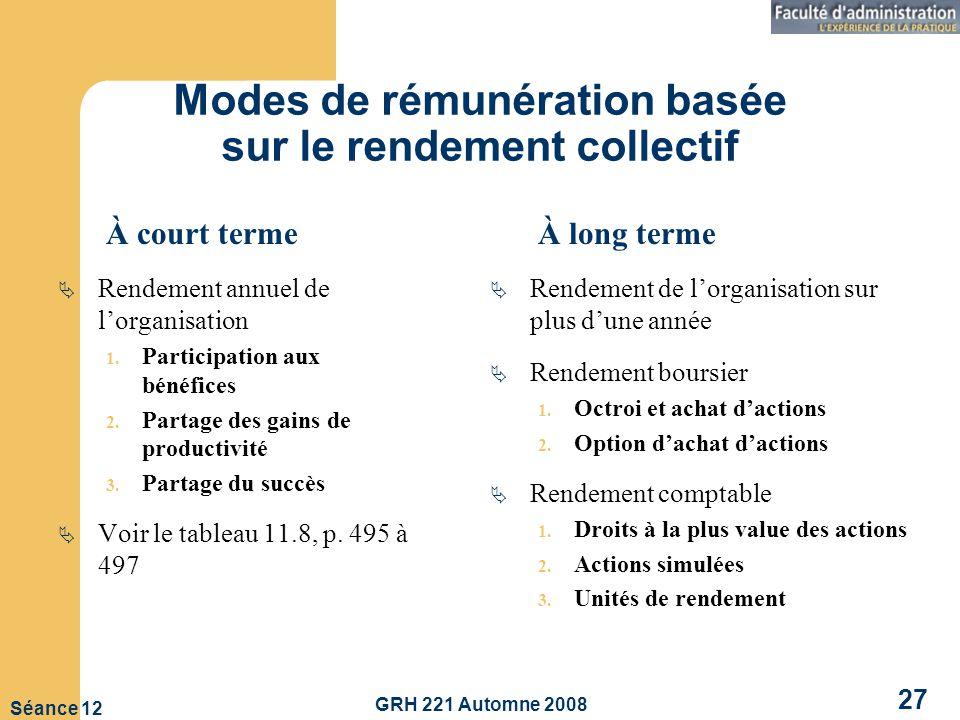 GRH 221 Automne 2008 27 Séance 12 Modes de rémunération basée sur le rendement collectif À court terme Rendement annuel de lorganisation 1.