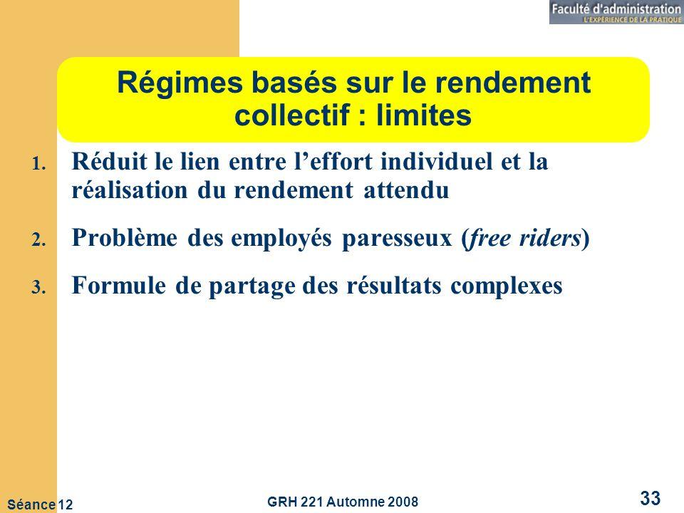 GRH 221 Automne 2008 33 Séance 12 Régimes basés sur le rendement collectif : limites 1.