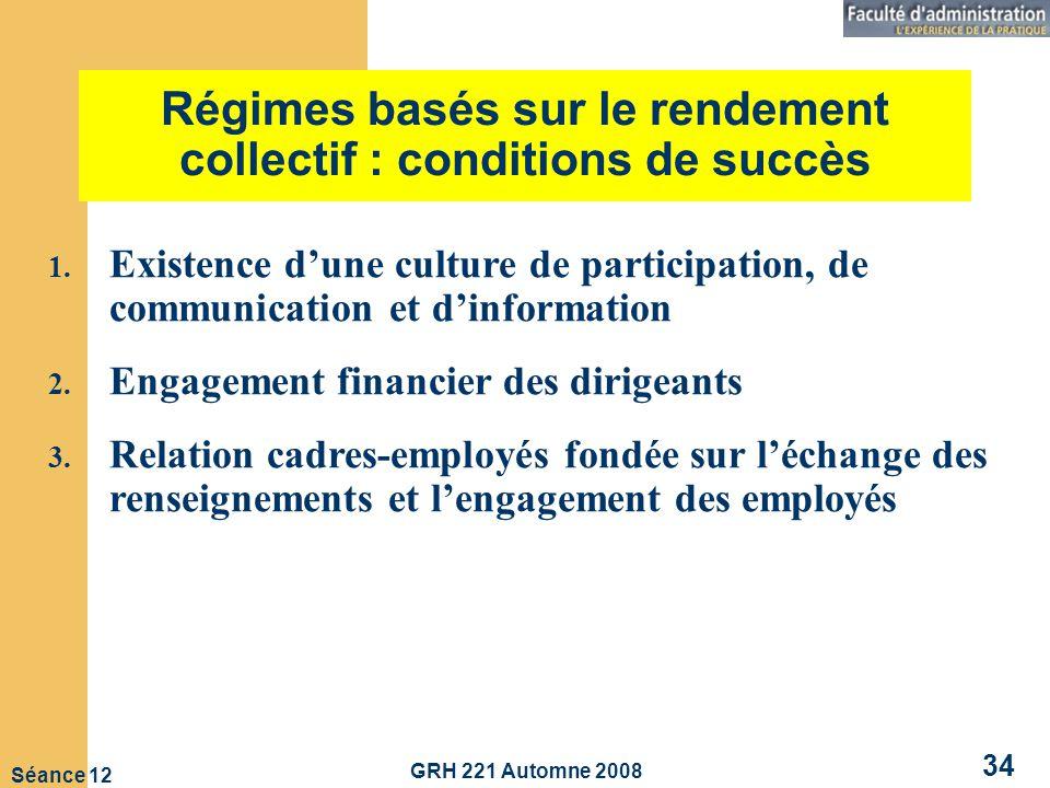 GRH 221 Automne 2008 34 Séance 12 Régimes basés sur le rendement collectif : conditions de succès 1.