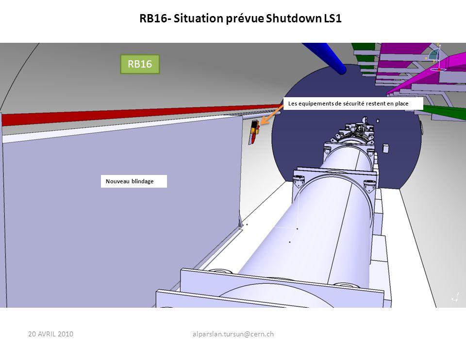 RB16- Situation prévue Shutdown LS1 Nouveau blindage Les equipements de sécurité restent en place 20 AVRIL 2010alparslan.tursun@cern.ch RB16