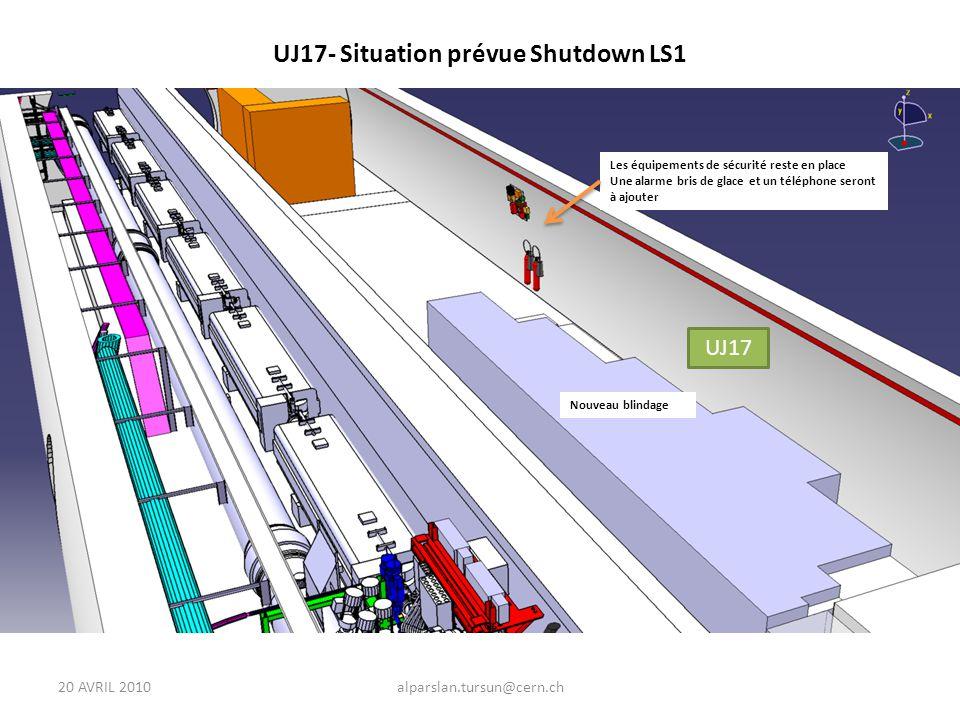 UJ17- Situation prévue Shutdown LS1 Nouveau blindage Les équipements de sécurité reste en place Une alarme bris de glace et un téléphone seront à ajouter 20 AVRIL 2010alparslan.tursun@cern.ch UJ17