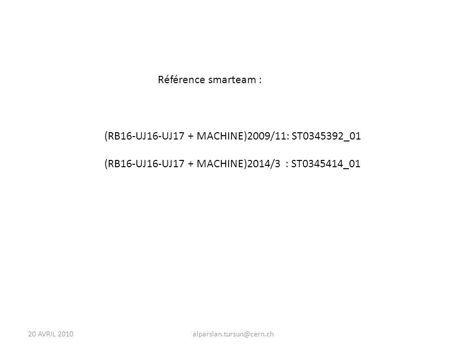 Référence smarteam : (RB16-UJ16-UJ17 + MACHINE)2009/11: ST0345392_01 (RB16-UJ16-UJ17 + MACHINE)2014/3 : ST0345414_01 20 AVRIL 2010alparslan.tursun@cern.ch
