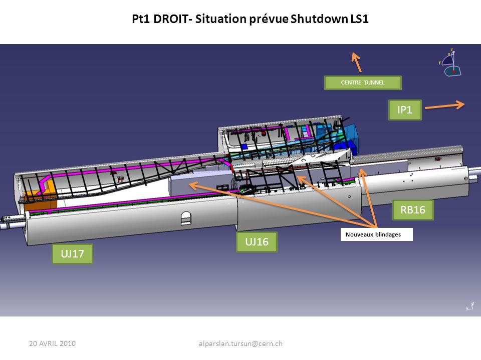 20 AVRIL 2010alparslan.tursun@cern.ch RB16 CENTRE TUNNEL UJ16 UJ17 Pt1 DROIT- Situation prévue Shutdown LS1 IP1 Nouveaux blindages