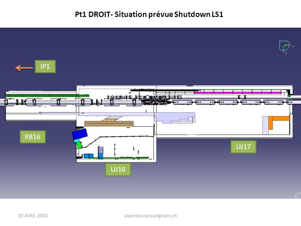 IP1 UJ17 UJ16 RB16 20 AVRIL 2010alparslan.tursun@cern.ch Pt1 DROIT- Situation prévue Shutdown LS1