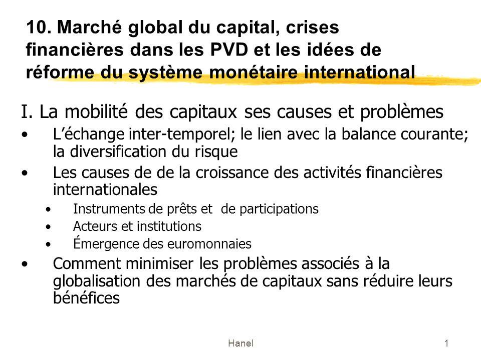 Hanel1 10. Marché global du capital, crises financières dans les PVD et les idées de réforme du système monétaire international I. La mobilité des cap
