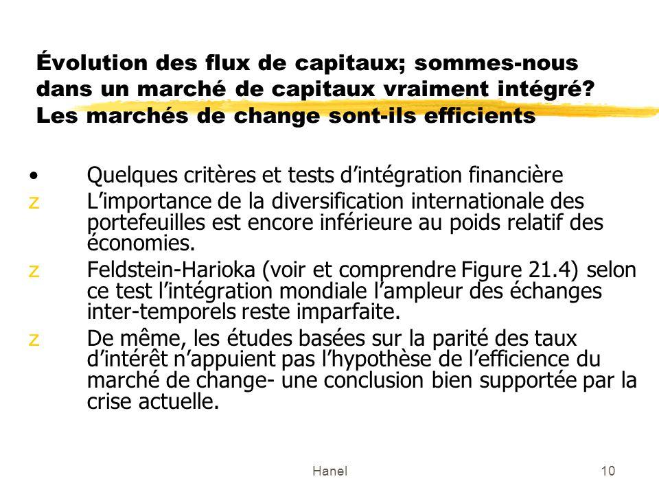 Hanel10 Évolution des flux de capitaux; sommes-nous dans un marché de capitaux vraiment intégré? Les marchés de change sont-ils efficients Quelques cr