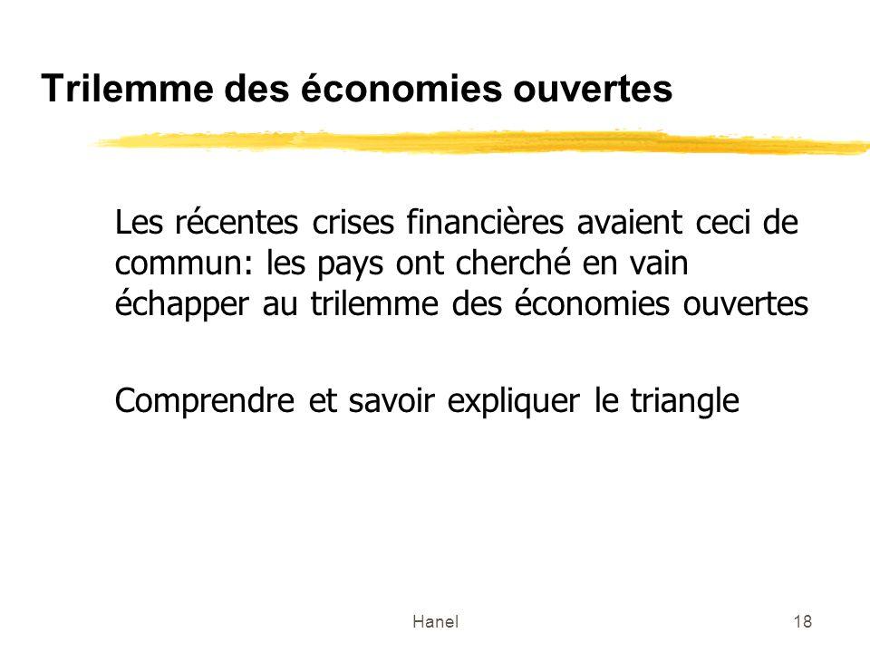 Hanel18 Trilemme des économies ouvertes Les récentes crises financières avaient ceci de commun: les pays ont cherché en vain échapper au trilemme des