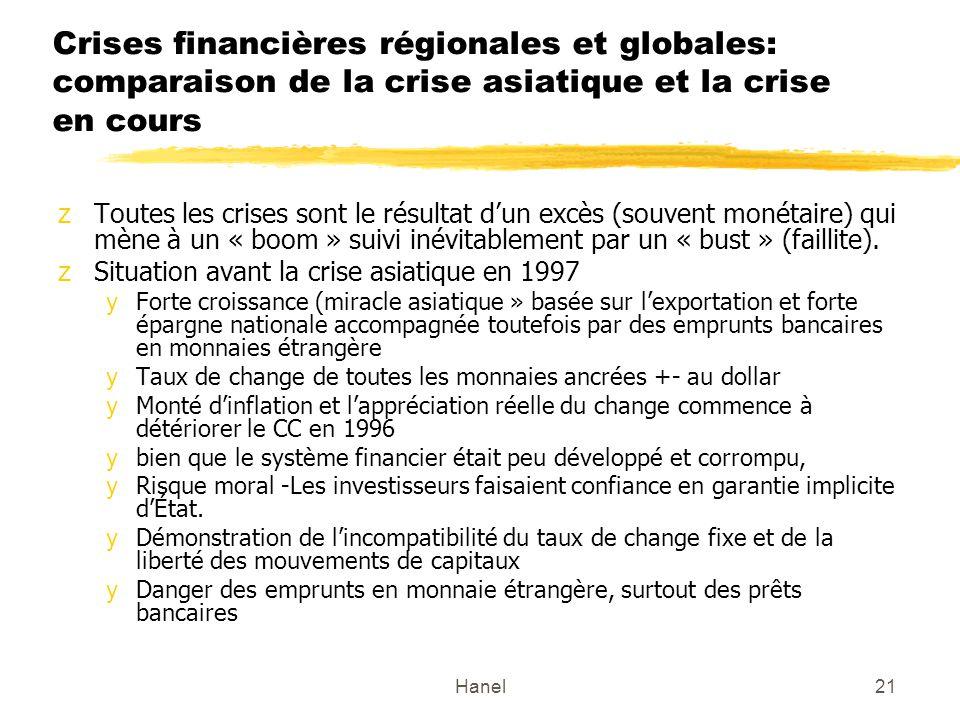 Hanel21 Crises financières régionales et globales: comparaison de la crise asiatique et la crise en cours zToutes les crises sont le résultat dun excès (souvent monétaire) qui mène à un « boom » suivi inévitablement par un « bust » (faillite).