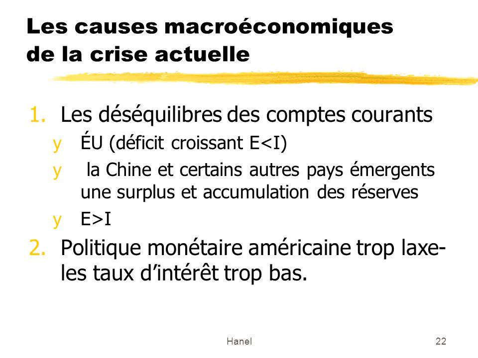 Hanel22 Les causes macroéconomiques de la crise actuelle 1.Les déséquilibres des comptes courants yÉU (déficit croissant E<I) y la Chine et certains autres pays émergents une surplus et accumulation des réserves yE>I 2.Politique monétaire américaine trop laxe- les taux dintérêt trop bas.