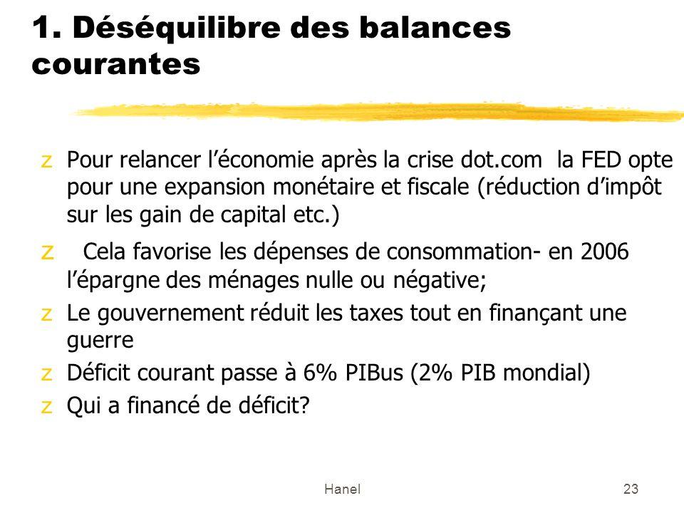 Hanel23 1. Déséquilibre des balances courantes zPour relancer léconomie après la crise dot.com la FED opte pour une expansion monétaire et fiscale (ré