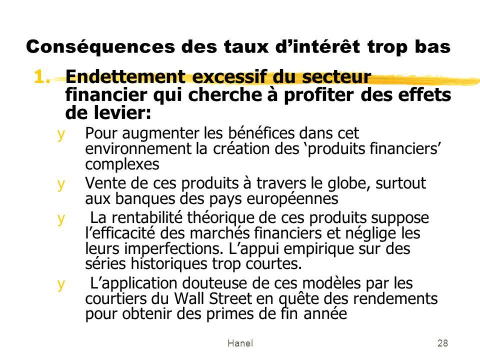 Hanel28 Conséquences des taux dintérêt trop bas 1.Endettement excessif du secteur financier qui cherche à profiter des effets de levier: yPour augment