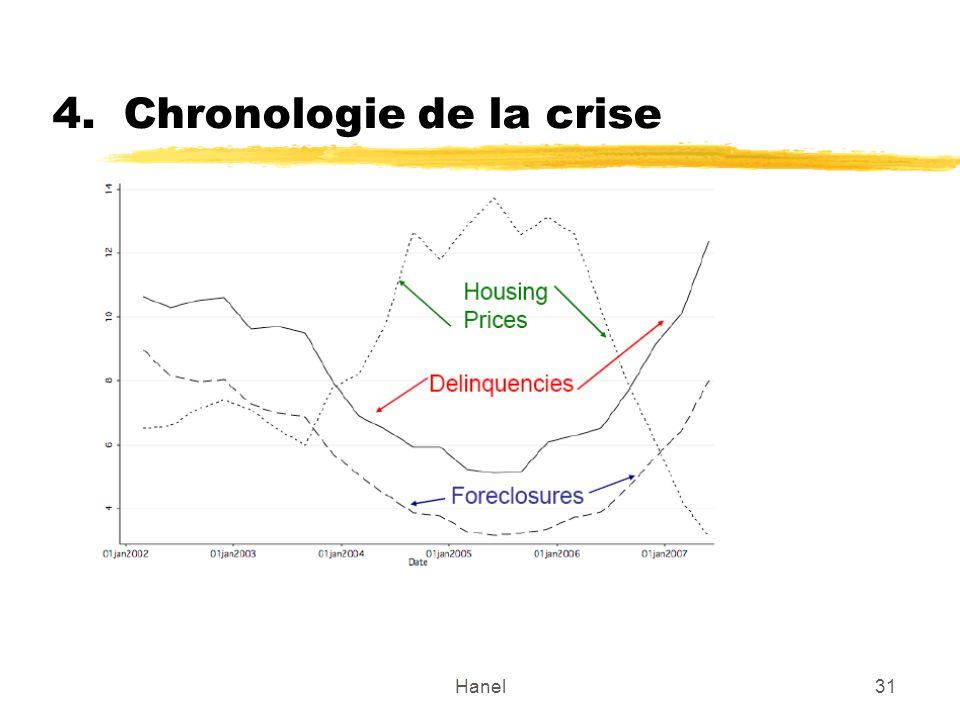 Hanel31 4. Chronologie de la crise