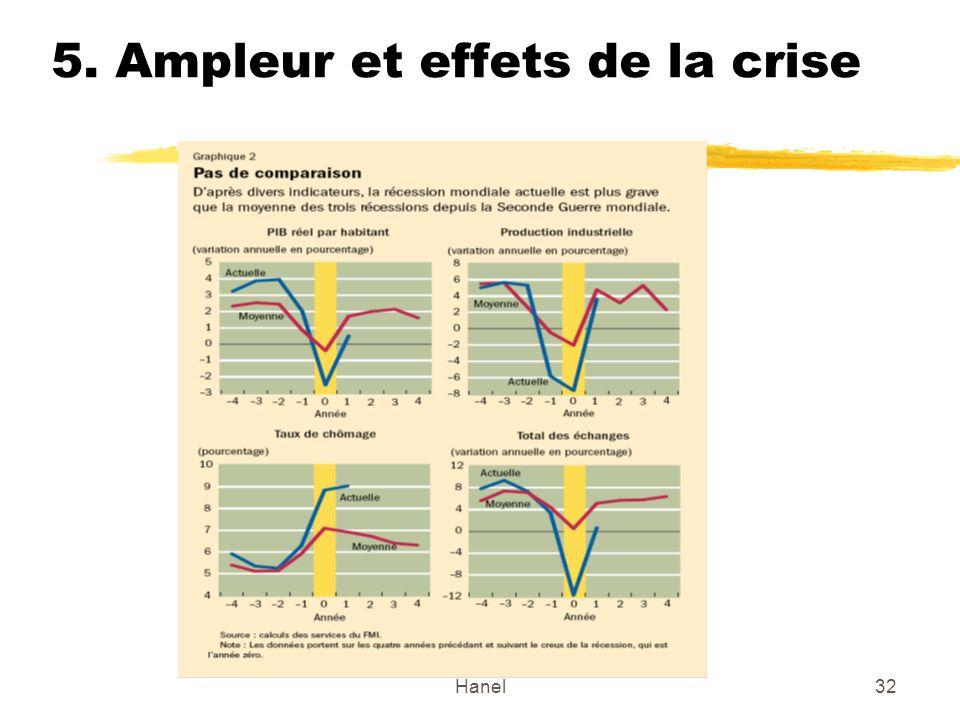 Hanel32 5. Ampleur et effets de la crise