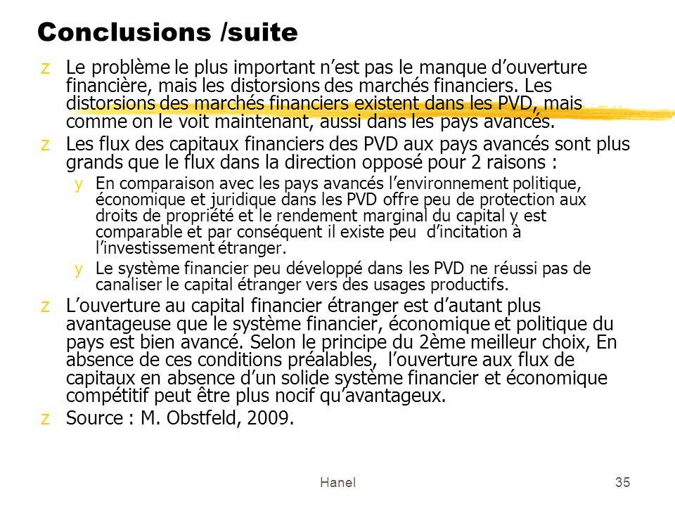 Hanel35 Conclusions /suite zLe problème le plus important nest pas le manque douverture financière, mais les distorsions des marchés financiers.