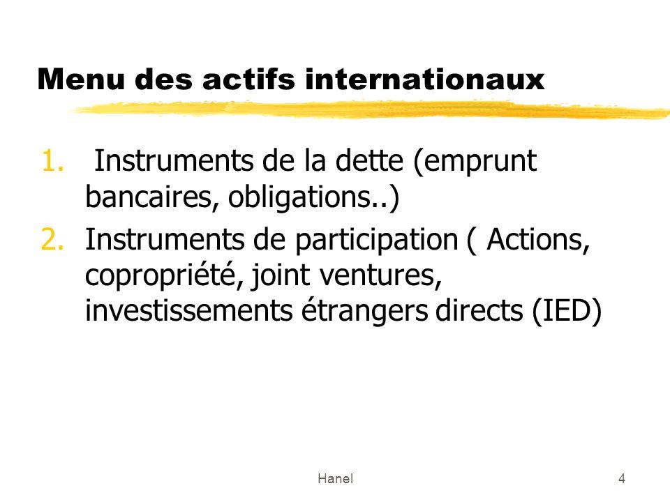 Hanel4 Menu des actifs internationaux 1. Instruments de la dette (emprunt bancaires, obligations..) 2.Instruments de participation ( Actions, copropri