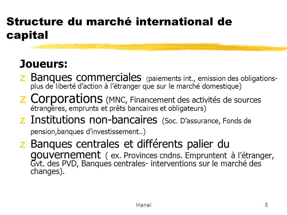 Hanel5 Structure du marché international de capital Joueurs: zBanques commerciales ( paiements int., emission des obligations- plus de liberté daction